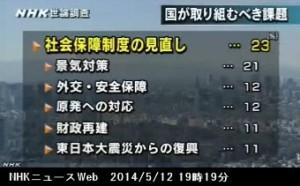 NHK世論調査5月_国の取り組む課題は何か_NHKニュース2014年5月12日