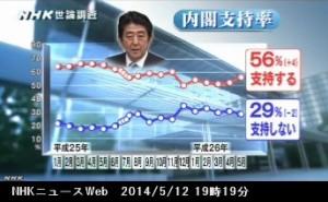 NHK世論調査5月_安倍内閣支持率_NHKニュース2014年5月12日