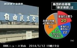 NHK世論調査5月_集団的自衛権「限定容認」_NHKニュース2014年5月12日