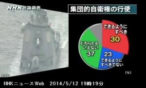 NHK世論調査5月_集団的自衛権の行使_NHKニュース2014年5月12日