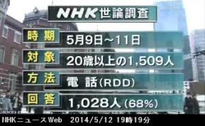 NHK世論調査5月_RDD方式_NHKニュース2014年5月12日