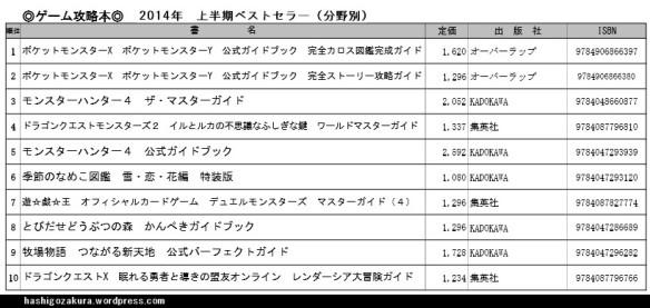 2014年上半期ベストセラ―(分野別)ゲーム攻略本・ベスト10一覧表