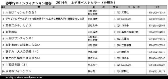 2014年上半期ベストセラ―(分野別)単行本ノンフィクション他・ベスト10一覧表