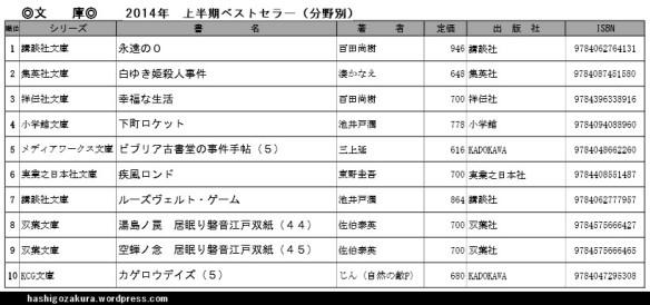 2014年上半期ベストセラ―(分野別)文庫・ベスト10一覧表