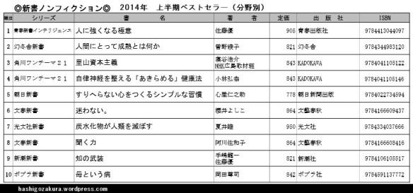2014年上半期ベストセラ―(分野別)新書ノンフィクション・ベスト10一覧表