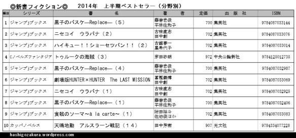 2014年上半期ベストセラ―(分野別)新書フィクション・ベスト10一覧表