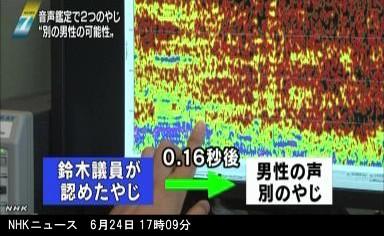 セクハラやじ複数議員を音声分析で証明したNHK_画像01