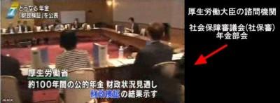 年金財政状況見通し(厚生労働省発表)_NHKニュース2014年6月3日_画像2