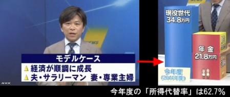 年金財政状況見通し(厚生労働省発表)_NHKニュース2014年6月3日_画像4