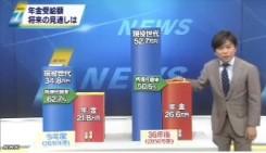 年金財政状況見通し(厚生労働省発表)_NHKニュース2014年6月3日_画像5