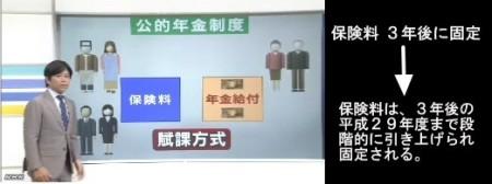 年金財政状況見通し(厚生労働省発表)_NHKニュース2014年6月3日_画像8