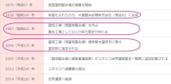 片倉工業と富岡製糸場が歩んだ歴史_年表