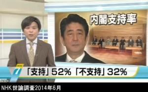 NHK世論調査2014年6月_内閣支持率