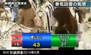 NHK世論調査2014年6月_景気回復の実感