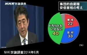 NHK世論調査2014年6月_集団的自衛権に対する安倍首相の考え方に対する評価