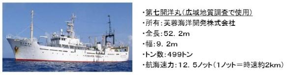 メタンハイドレート広域地質調査_第七開洋丸