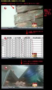 中国・食肉問題_上海のテレビ局「東方衛視」公開した動画のキャプチャ画像(日本語解説入り)_2