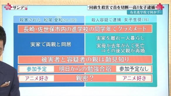 佐世保・女子高1生・松尾愛和さん殺害事件_Mrサンデーの報道画像