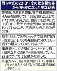 号泣・野々村元県議の2013年収支報告書から明らかになった主な疑惑