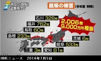 橋などの銘板 全国で2000枚超盗難_NHKニュース2014年7月5日_画像1