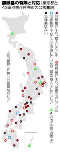 無縁墓の有無と対応(東京都と43都道府県所在市の公営墓地)_地図