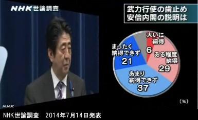 NHK世論調査_2014年7月14日発表_「武力行使の歯止め」安倍内閣の説明を納得するか