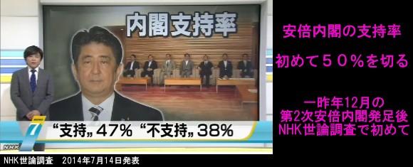 NHK世論調査_2014年7月14日発表_安倍内閣支持率