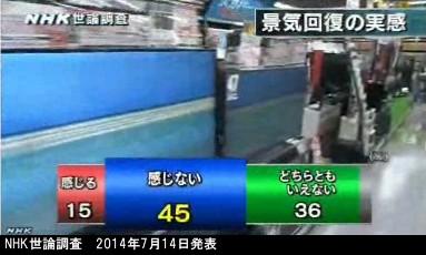 NHK世論調査_2014年7月14日発表_景気回復の実感