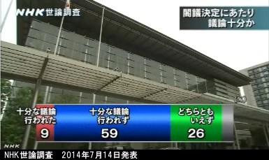 NHK世論調査_2014年7月14日発表_集団的自衛権行使容認・閣議決定_十分な議論が行われたか