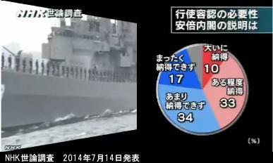 NHK世論調査_2014年7月14日発表_集団的自衛権限定行使の必要性への安倍内閣の説明を納得するか
