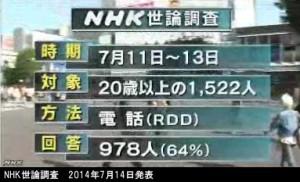 NHK世論調査_2014年7月14日発表_RDD方式