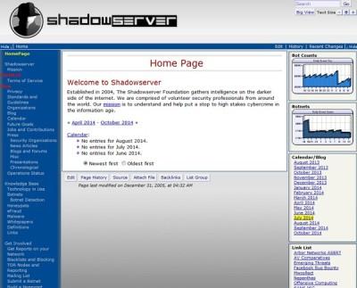 Shadowserverサイトの画像