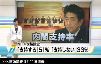 NHK世論調査 8月_内閣支持率_NHKニュース画像01