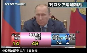 NHK世論調査 8月_内閣支持率_NHKニュース画像11