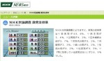 NHK世論調査 政党支持率_NHKニュース_20140908画像