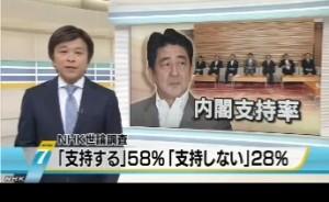 NHK世論調査2014年9月8日発表_内閣支持率