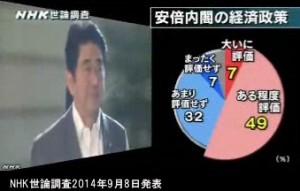 NHK世論調査2014年9月8日発表_安倍内閣経済政策への評価