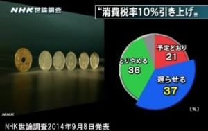 NHK世論調査2014年9月8日発表_消費税10%引き上げをどう思うか