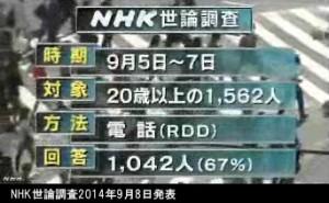 NHK世論調査2014年9月8日発表_RDDjpg