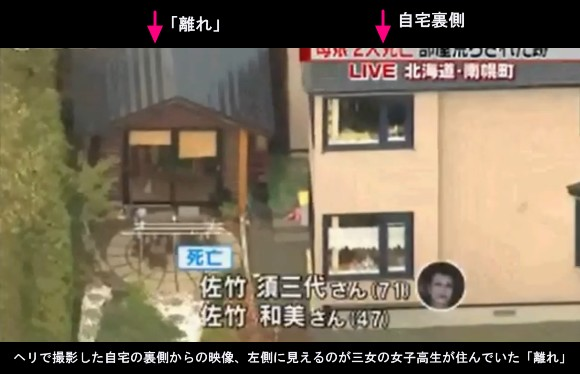 南幌町殺人事件|三女の女子高生が住んでいた離れの画像(自宅裏方向からヘリで撮影)