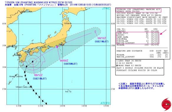 台風18号_米海軍進路予想-警報No.28(日本時間10月6日00時)