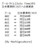 米軍使用のズールタイム(Zulu Time)から日本標準時(JST)への換算表