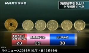 NHK世論調査2014年10月_「消費税引き上げ」どうすべきか_グラフ