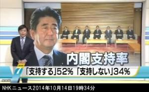 NHK世論調査2014年10月_内閣支持率_画像1