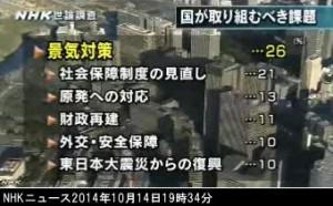 NHK世論調査2014年10月_国が取り組むべき課題_画像